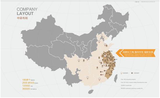2018年中国东部房地产公司品牌价值TOP10