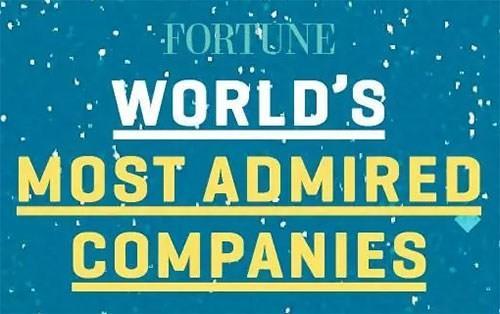 《财富》杂志:2021全球最受赞赏公司榜单出炉